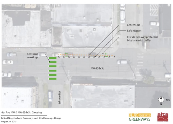 6th-Ave-NE-and-NE-65th-crossing-PARKing-Day-2015