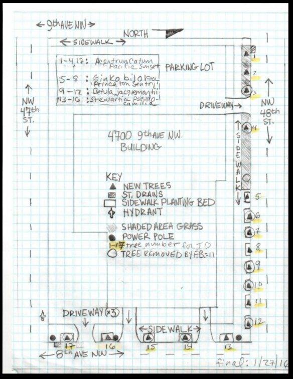 FREMONT Landscape Plan