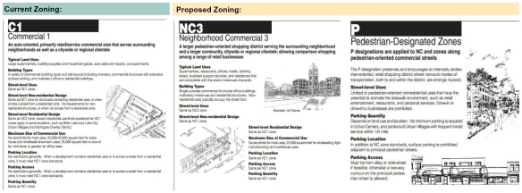 Ballard - zoning change - area A